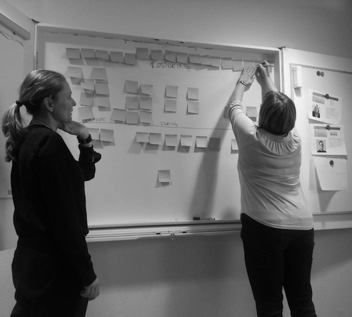 Agile UX work Challenges